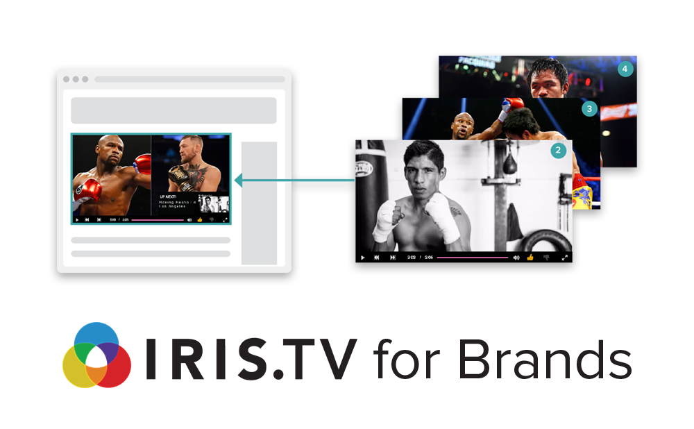 IRIS.TV Launches AI-Powered Marketplace for Branded Content